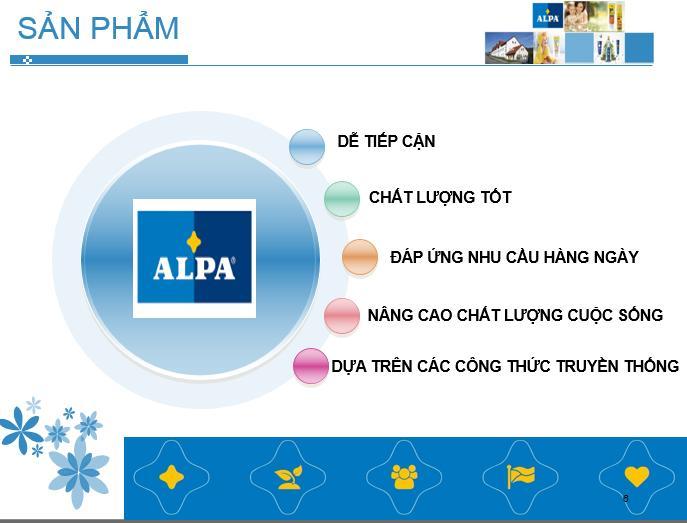Tiêu chí sản phẩm ALPA